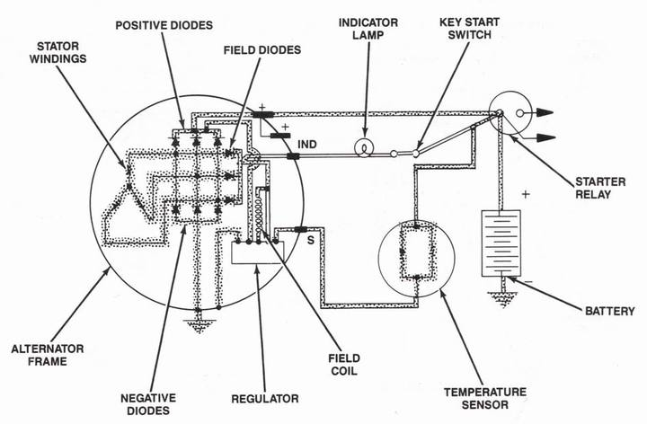 Ford New Holland Wiring Diagram
