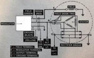 5600 alternatorregulator wiring  Ford Forum  Yesterday