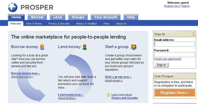Rate Banks Personal Interest Loan Different