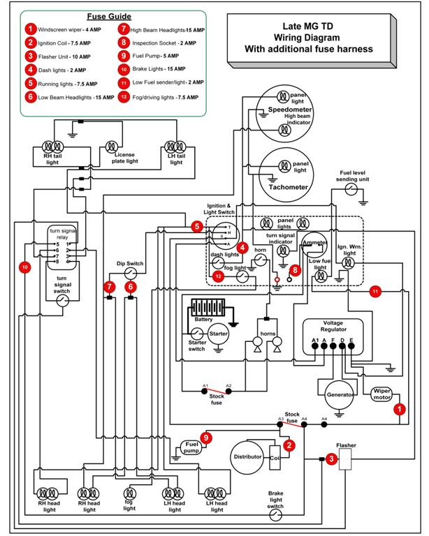 mg midget wiring diagram image wiring mga wiring diagram mga image wiring diagram on 1971 mg midget wiring diagram