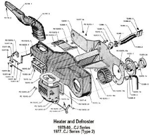 Willys Jeep Wiring Diagram Jeep Auto Fuse Box Diagram