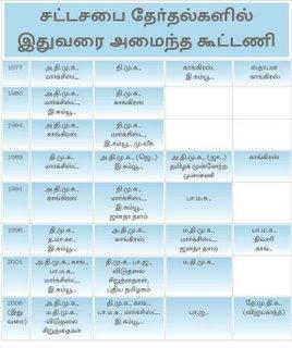 Dinamalar E-Paper March 13, 2006