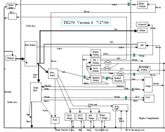 tr wiring diagram tr image wiring diagram tr6 wiring diagram the wiring on tr6 wiring diagram