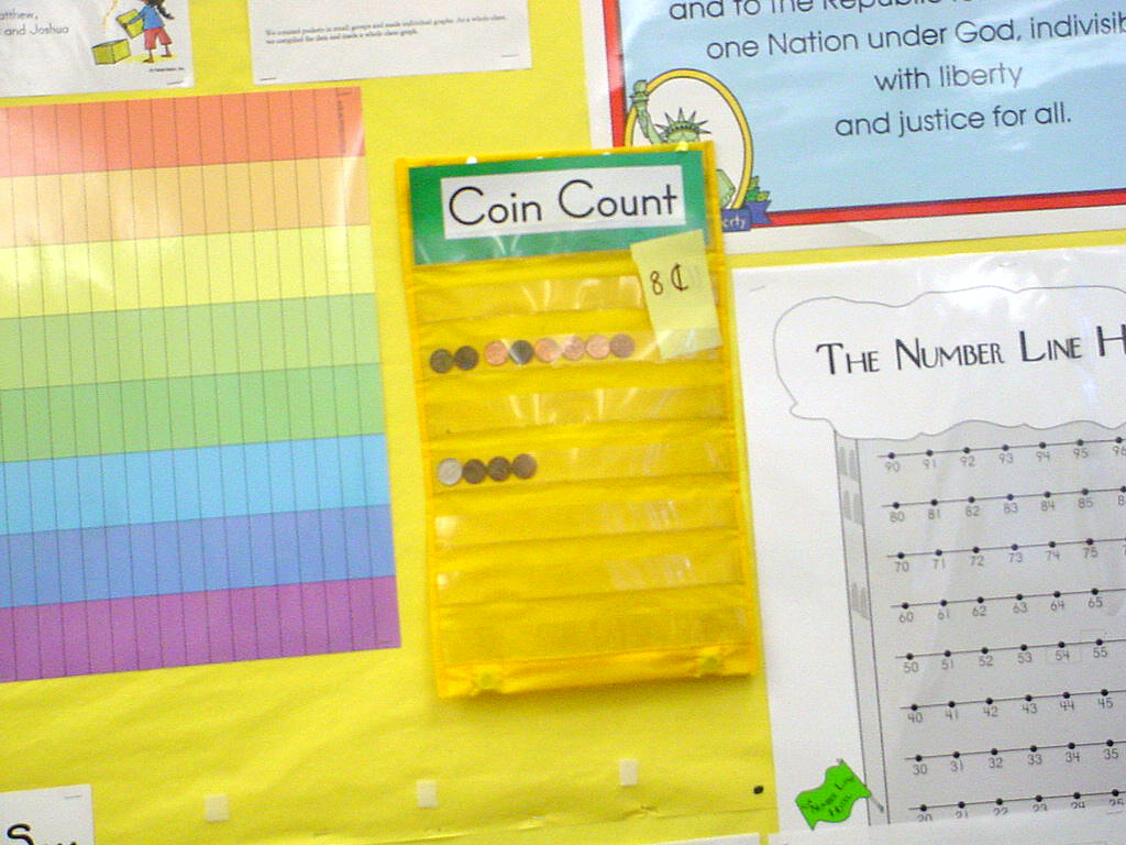 Davis And Tobin Kindergarten Community Coin Chart
