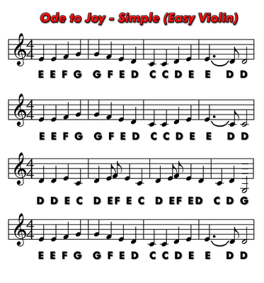 Ode To Joy Guitar Notes With Letters