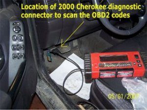 Check Engine Light Codes: P0123 TPS Code for 2000 Jeep Sport Cherokee with 40L engine