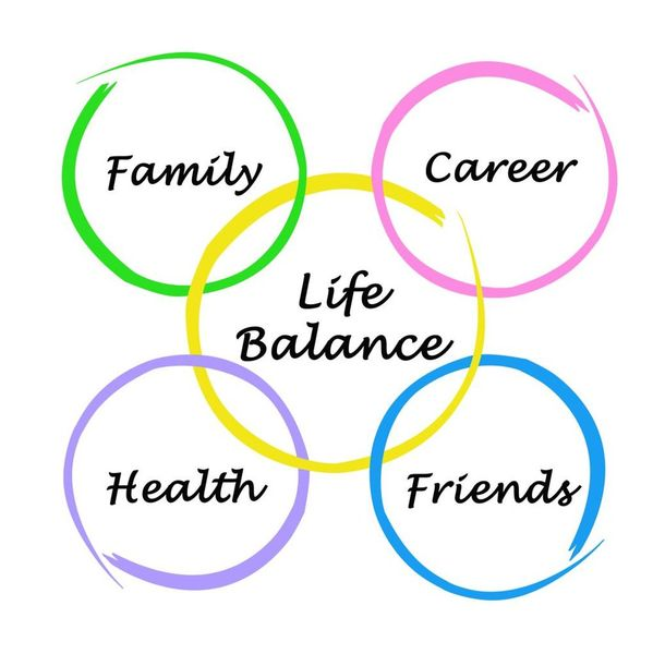 Work Life Balance Workshops