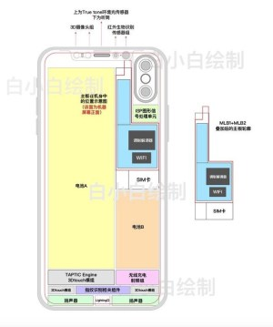 Purported internal schematic of 'iPhone 8' shows 'A11