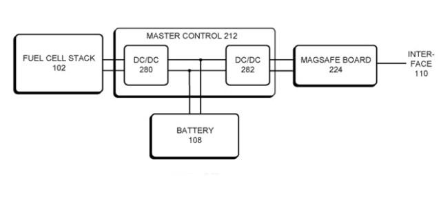 Detalle de la patente.  Observe la referencia de Magsafe