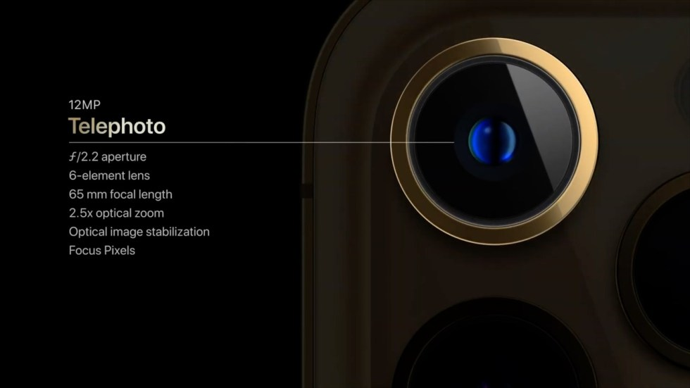 The tele lens on iPhone 12 Pro is a big deal