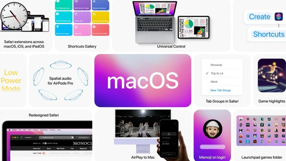 A snapshot of new features in macOS Monterey