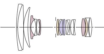 635-lens-construction_0