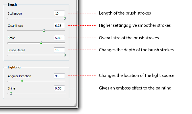 Diagram of the Oil Paint filter settings