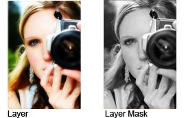 Camada e máscara da camada