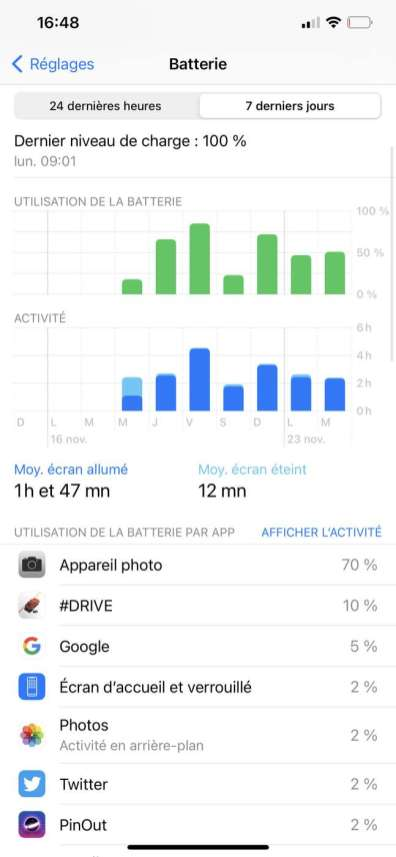 Test IPhone 12 Pro Max Batterie 6