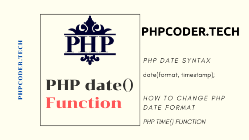 PHP date Function