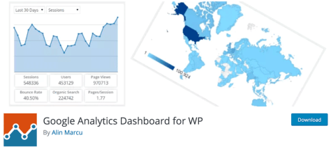 Best WordPress Plugins - Best Analytics Dashboard Plugin – Google Analytics Dashboard for WP