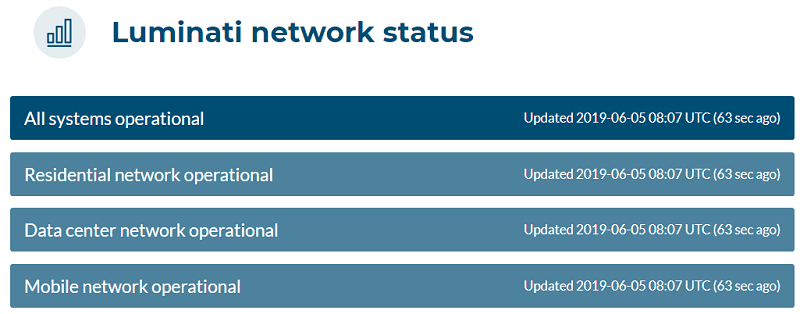 real-time luminati network status