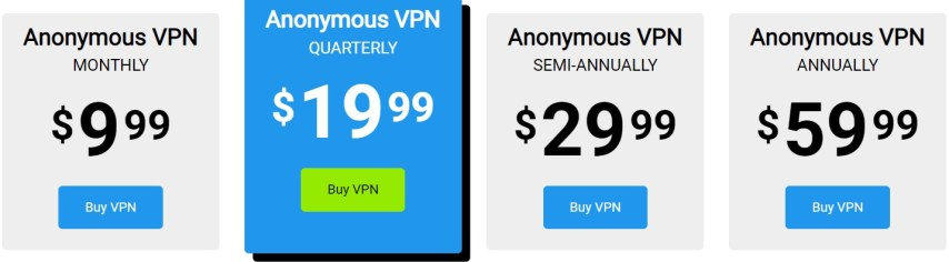 TorGuard-VPN-Price-Plan