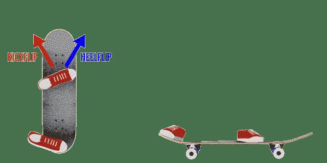 spin side of heelflip trick