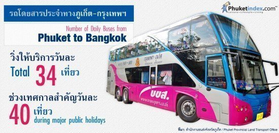 Number of Daily Buses from Phuket to Bangkok