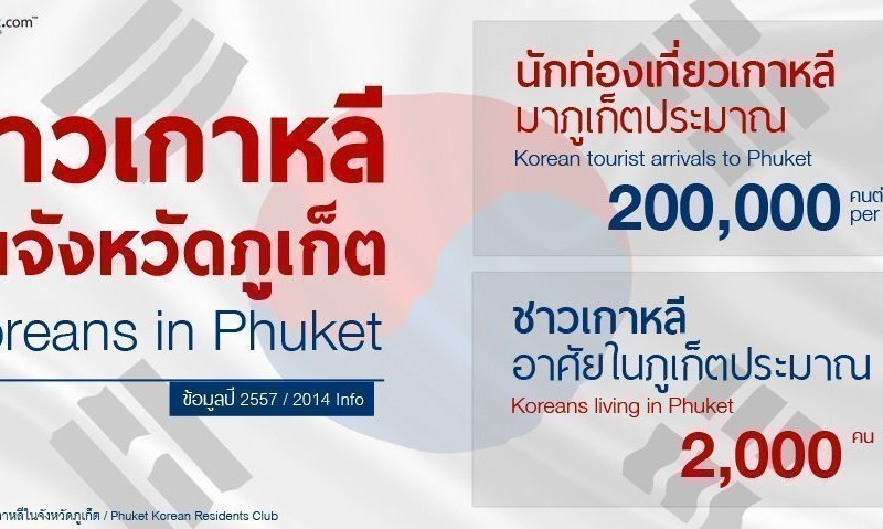 Phuket Stat : Koreans in Phuket