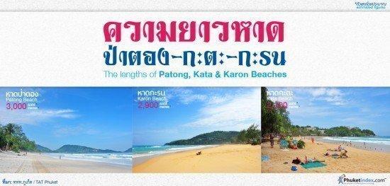 The lengths of Patong, Kata & Karon Beaches