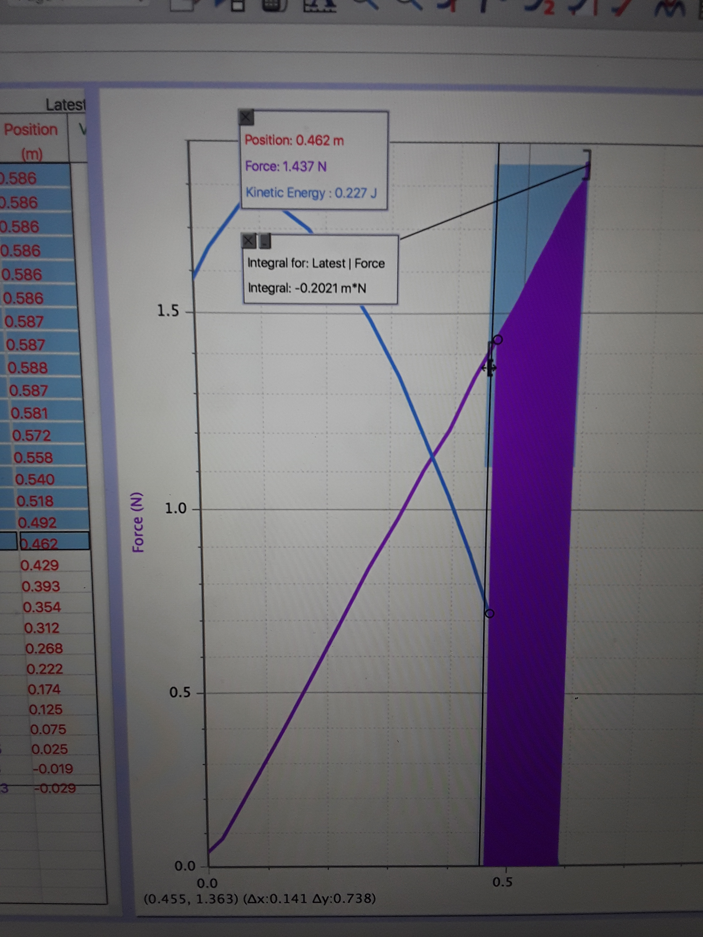 Lab 11 Work Kinetic Energy Theorem Kevin Cinsun 4a Lab Blog
