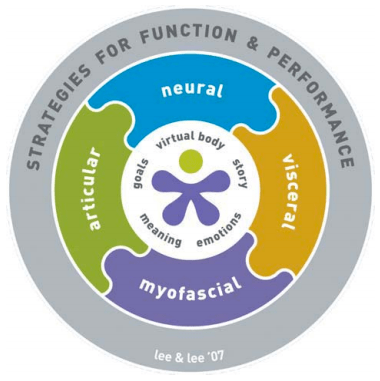 Lee & Lee Clinical Puzzle - Figure 4
