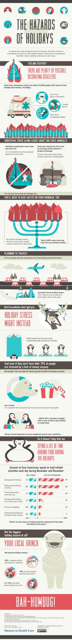 Holiday Health Hazards