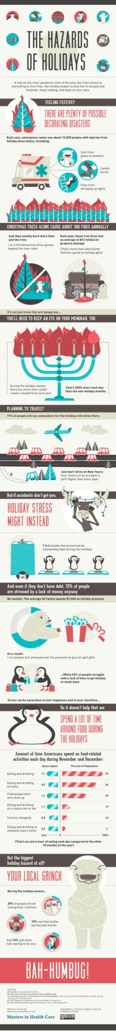 Holiday Health Hazards