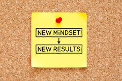 new mindset = new results