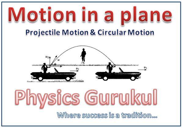 1 motion in 2-D.JPG