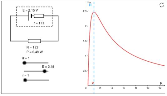 Geogebra App on Maximum Power Theorem