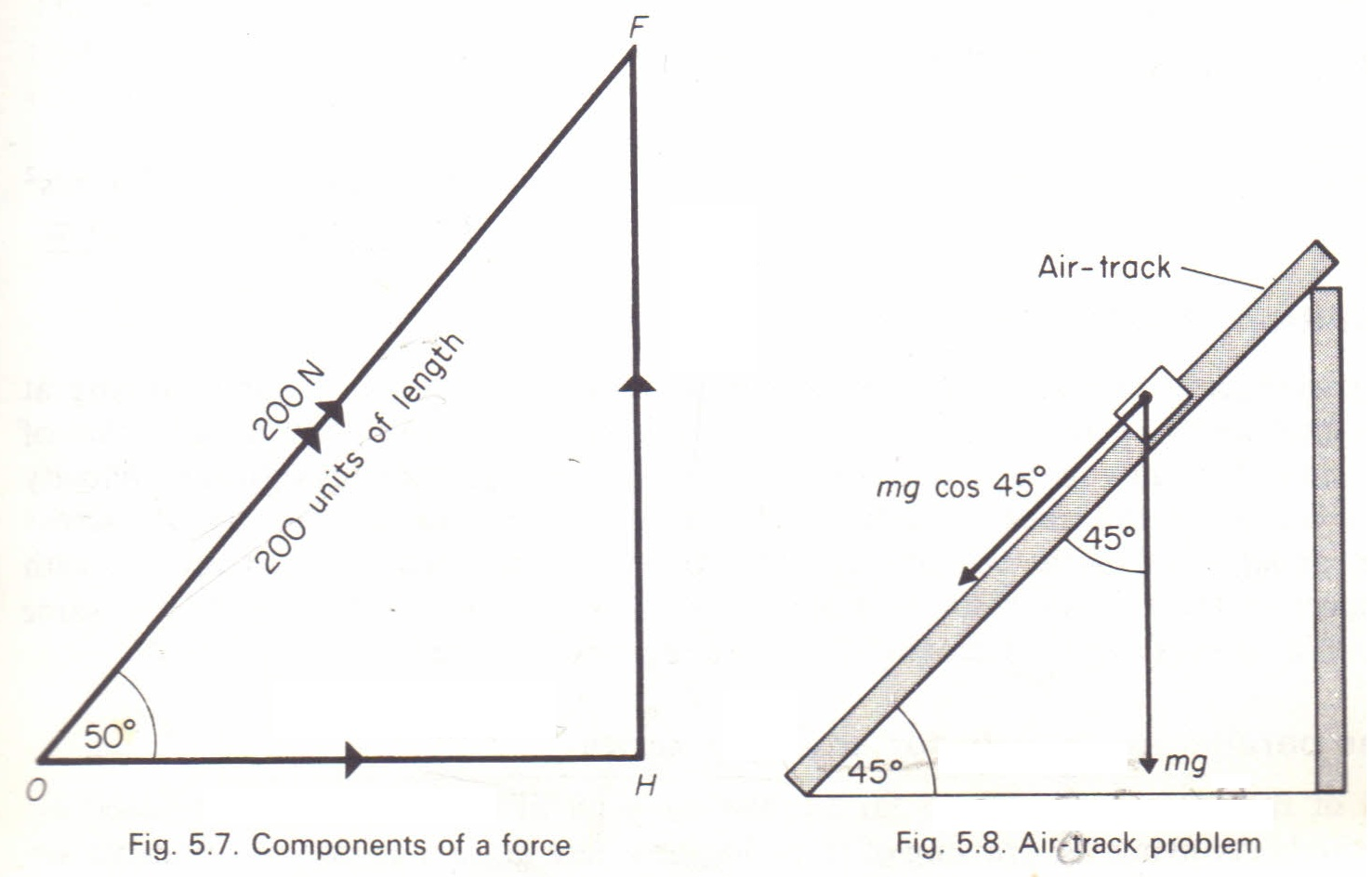 Worked Examples Physics Homework Help Physics Assignments