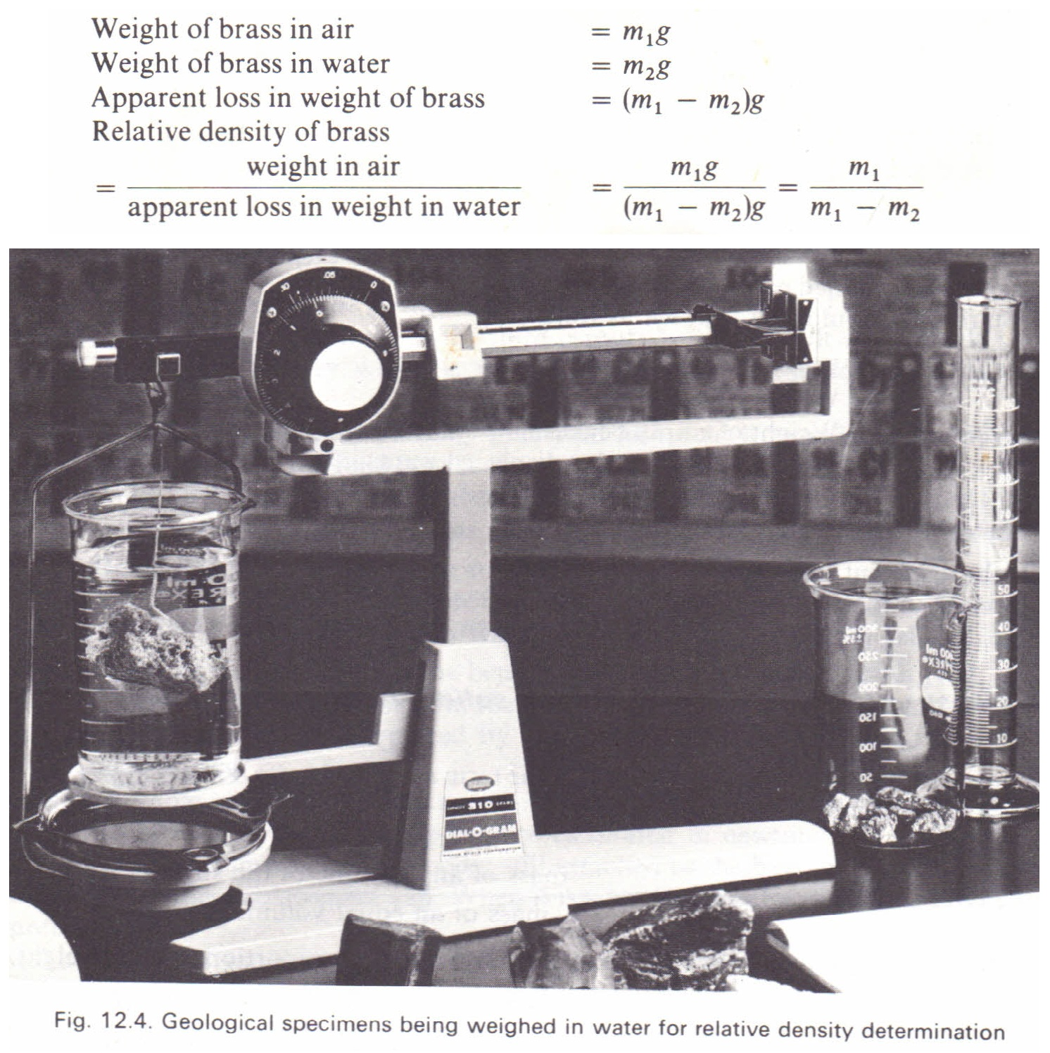 To Measure The Relative Density Of A Solid By Using