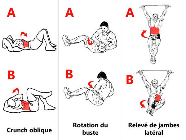 Exercices pour obliques