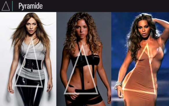 morphologie-pyramide-Jlo-Beyonce-shakira