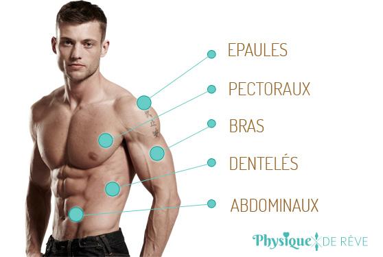 pompe-et-muscle