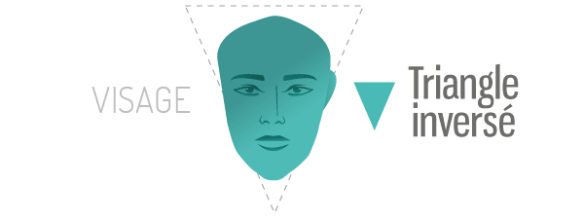 coupe-homme-visage-triangle-inverse