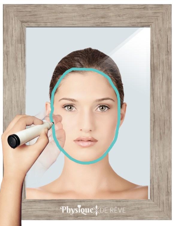 quel coupe pour mon visage coiffures de femme physique. Black Bedroom Furniture Sets. Home Design Ideas
