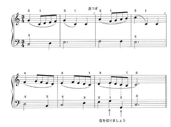 バッハのメヌエット後半の譜面