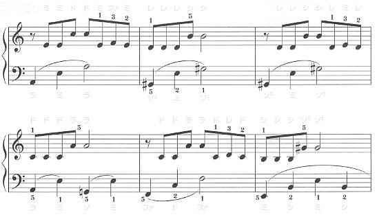 lovestory楽譜
