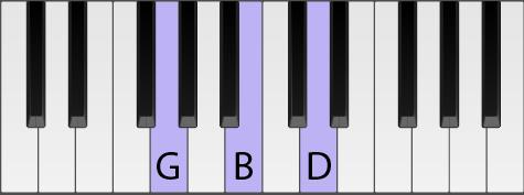 G Chord Piano