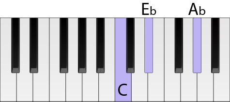Piano keyboard with an A flat chord highlighted in first inversion