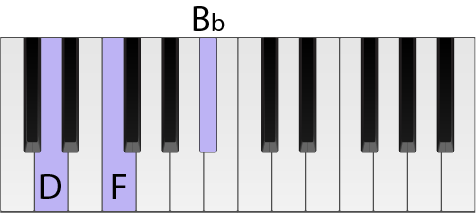 Piano keyboard with a Bb chord highlighted in first inversion