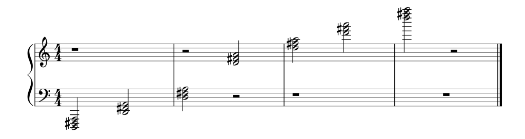 Sheet music showing all seven D chords in root position from low to high