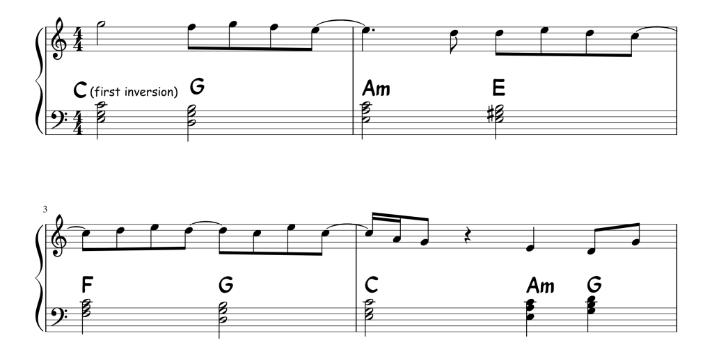 A snippet of sheet music from the song Don't Look Back In Anger by Oasis.