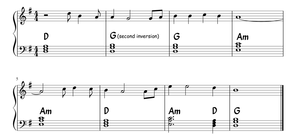 A snippet of sheet music from the song Only The Lonely by Roy Orbison