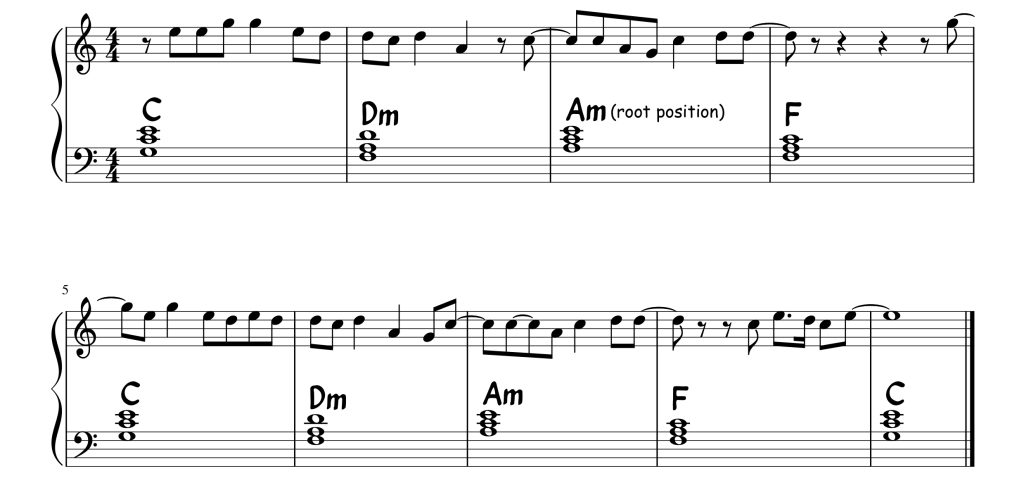 A snippet of sheet music from the song Stay by Rihanna